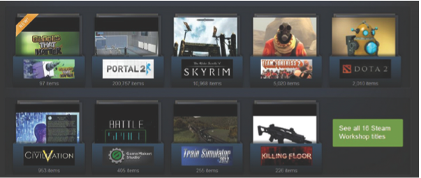 An overview of games offered by Steam.