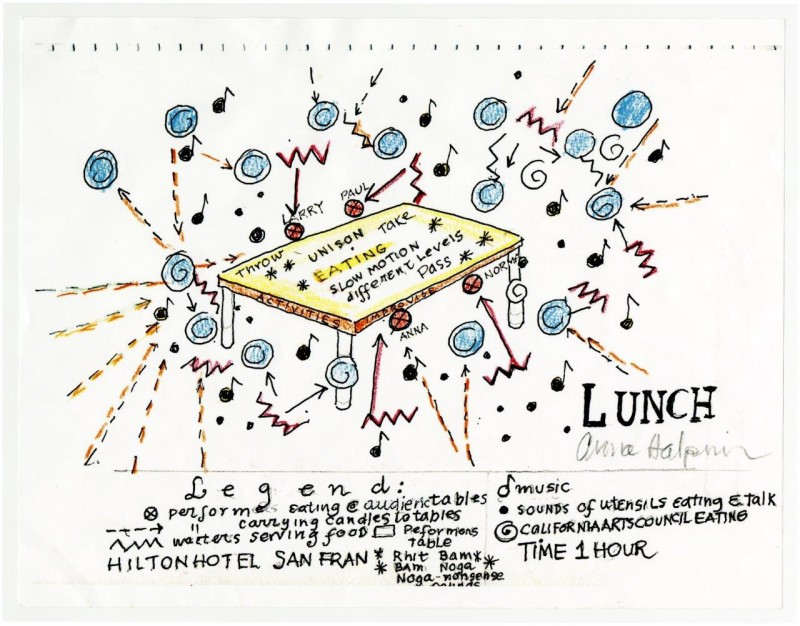 1. Lunch, Score for a Dance by Anna Halprin. Lawrence Halprin, illustrator, 1968. Reproduction courtesy Anna Halprin.